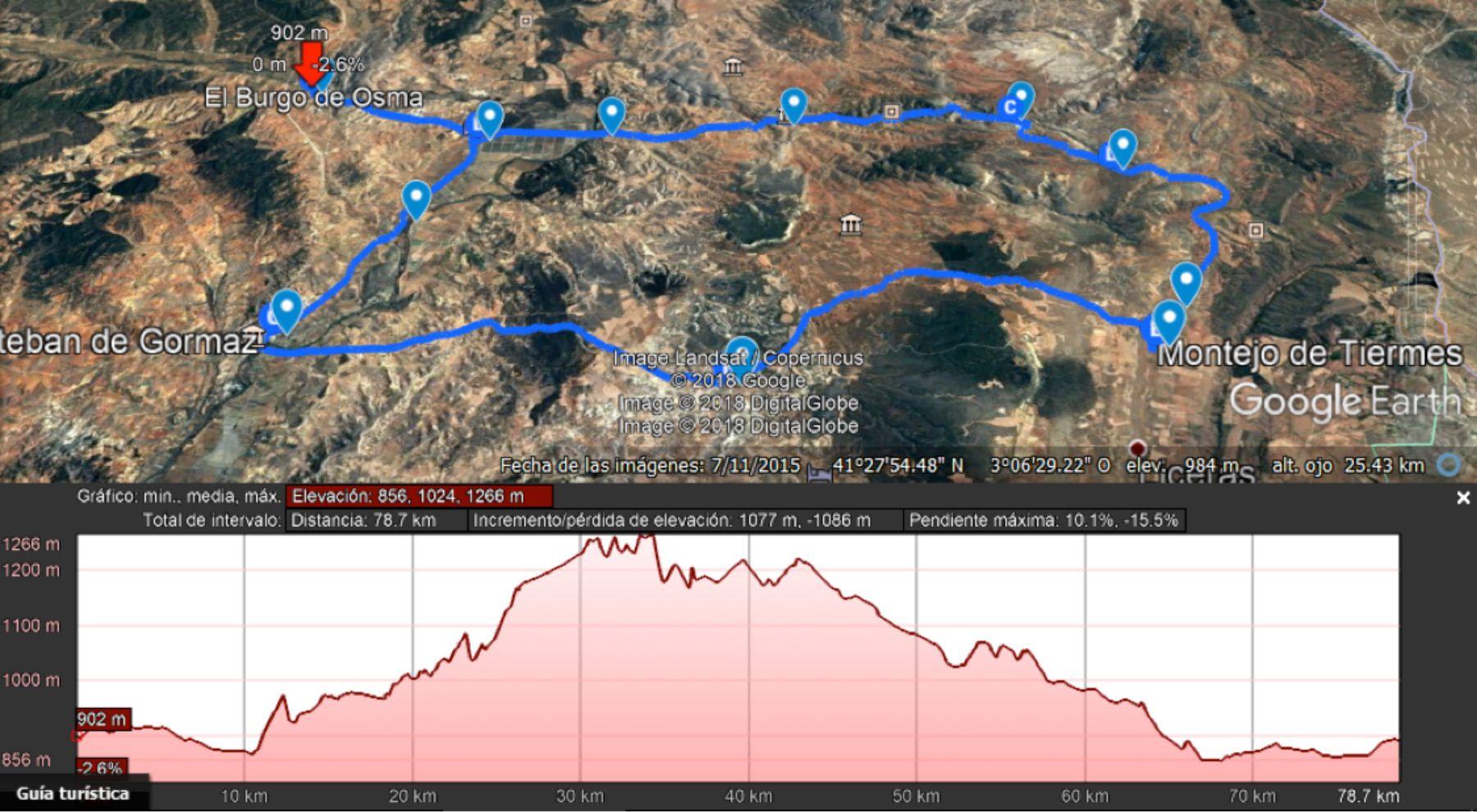 Mapa ruta caracena